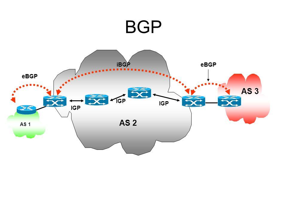 BGP AS 2 AS 3 AS 1 iBGP iBGPeBGP IGP eBGP