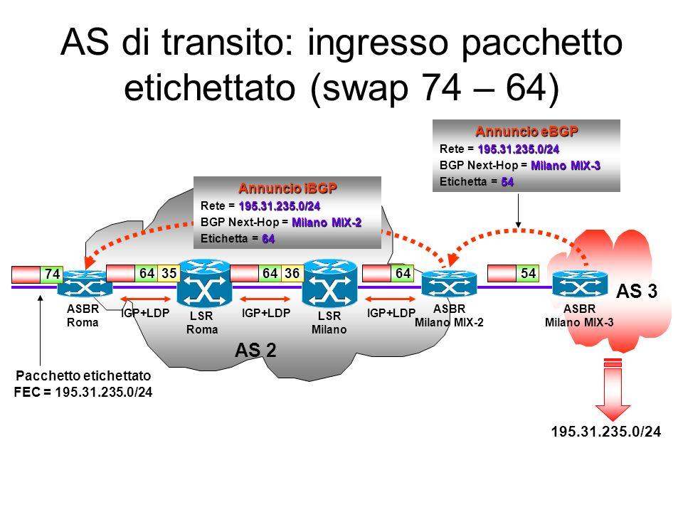 AS di transito: ingresso pacchetto etichettato (swap 74 – 64) AS 2 ASBR Milano MIX-2 ASBR Roma ASBR Milano MIX-3 IGP+LDP 64 35 64 36 64 54 195.31.235.