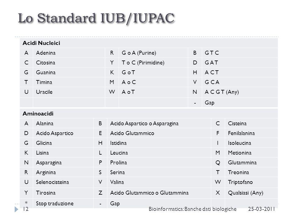 Lo Standard IUB/IUPAC Aminoacidi AAlaninaBAcido Aspartico o AsparaginaCCisteina DAcido AsparticoEAcido GlutammicoFFenilalanina GGlicinaHIstidinaIIsole