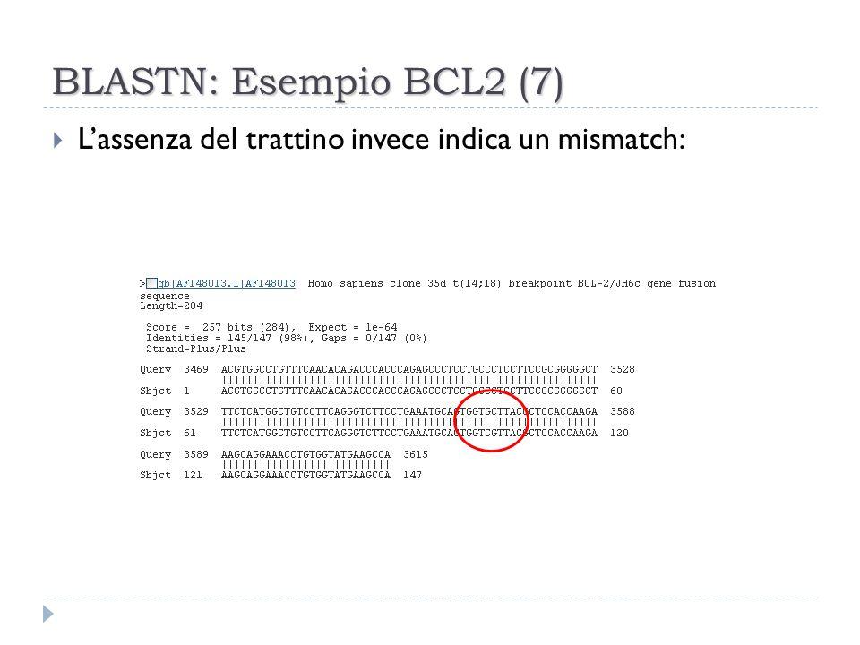 BLASTN: Esempio BCL2 (7) Lassenza del trattino invece indica un mismatch: