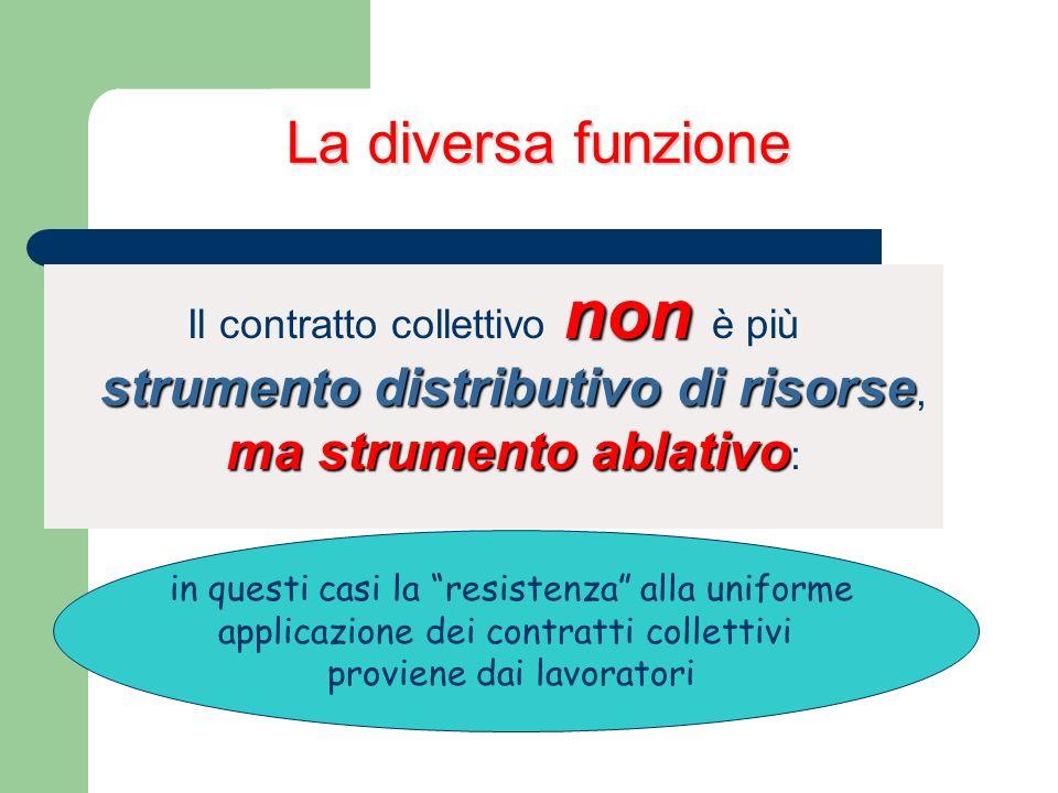La diversa funzione non strumento distributivo di risorse ma strumento ablativo Il contratto collettivo non è più strumento distributivo di risorse, m