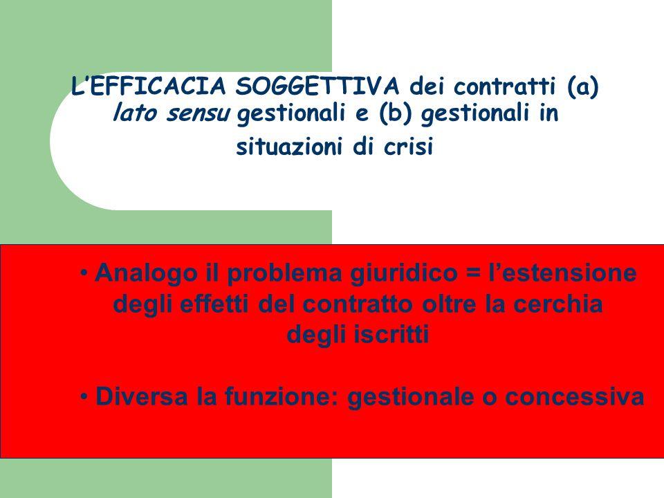 LEFFICACIA SOGGETTIVA dei contratti (a) lato sensu gestionali e (b) gestionali in situazioni di crisi Analogo il problema giuridico = lestensione degl