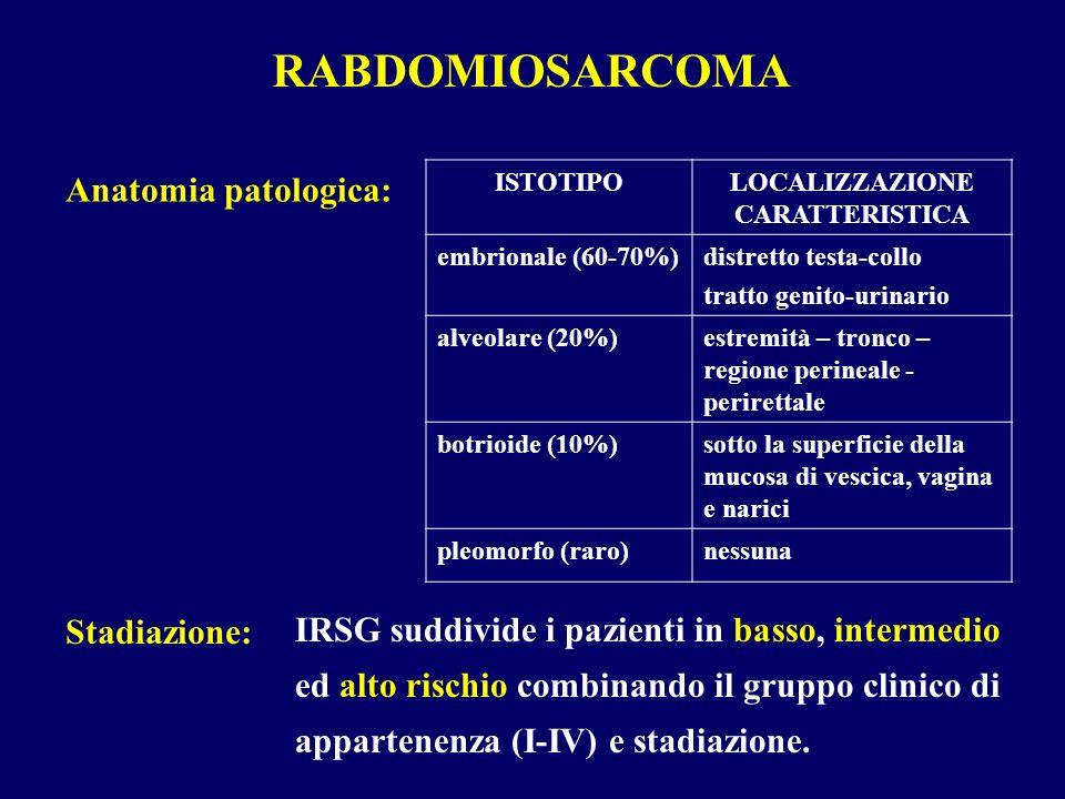 RABDOMIOSARCOMA Stadiazione: IRSG suddivide i pazienti in basso, intermedio ed alto rischio combinando il gruppo clinico di appartenenza (I-IV) e stad