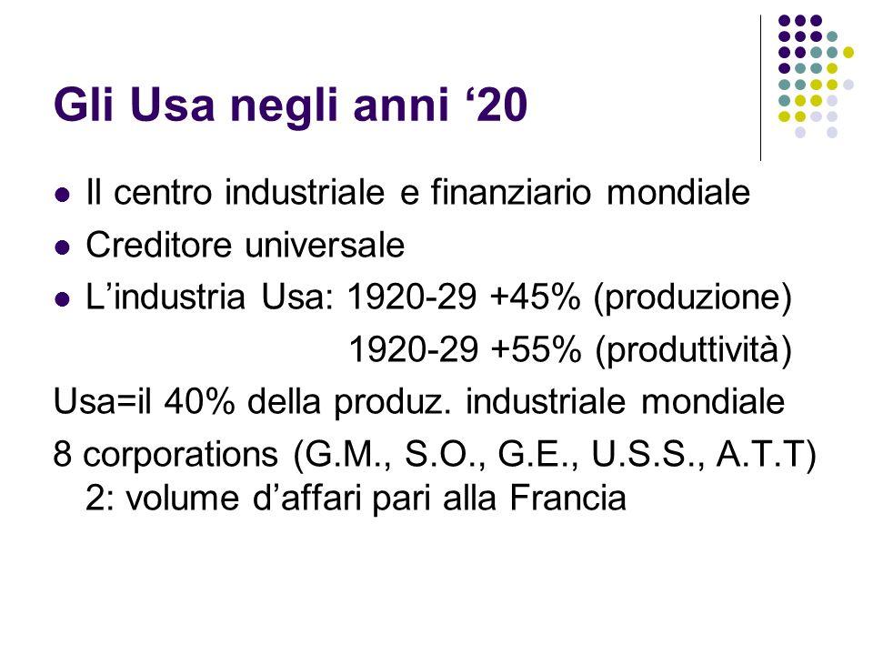 Gli anni 20: crescita spettacolare delleconomia Usa Le cause: 1) Capacità di esportazione 2) Enorme mercato interno (200 mln di abit.) 3) Stimoli dai nuovi sistemi a) di produzione; b) di vendita