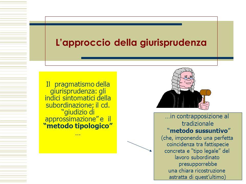 Il pragmatismo della giurisprudenza: gli indici sintomatici della subordinazione; il cd. giudizio di approssimazione e il metodo tipologico … Lapprocc