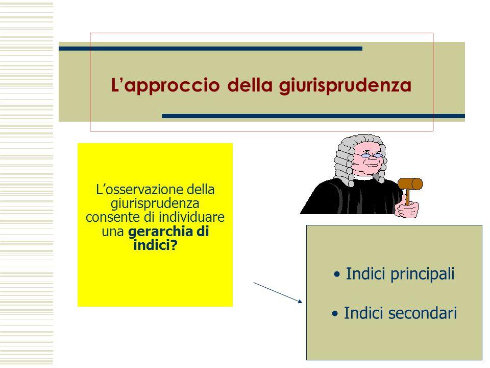 Losservazione della giurisprudenza consente di individuare una gerarchia di indici? Lapproccio della giurisprudenza Indici principali Indici secondari