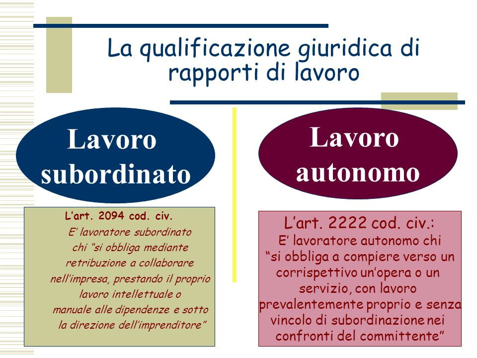 Lavoro subordinato Lavoro autonomo La qualificazione giuridica di rapporti di lavoro Lart. 2094 cod. civ. E lavoratore subordinato chi si obbliga medi