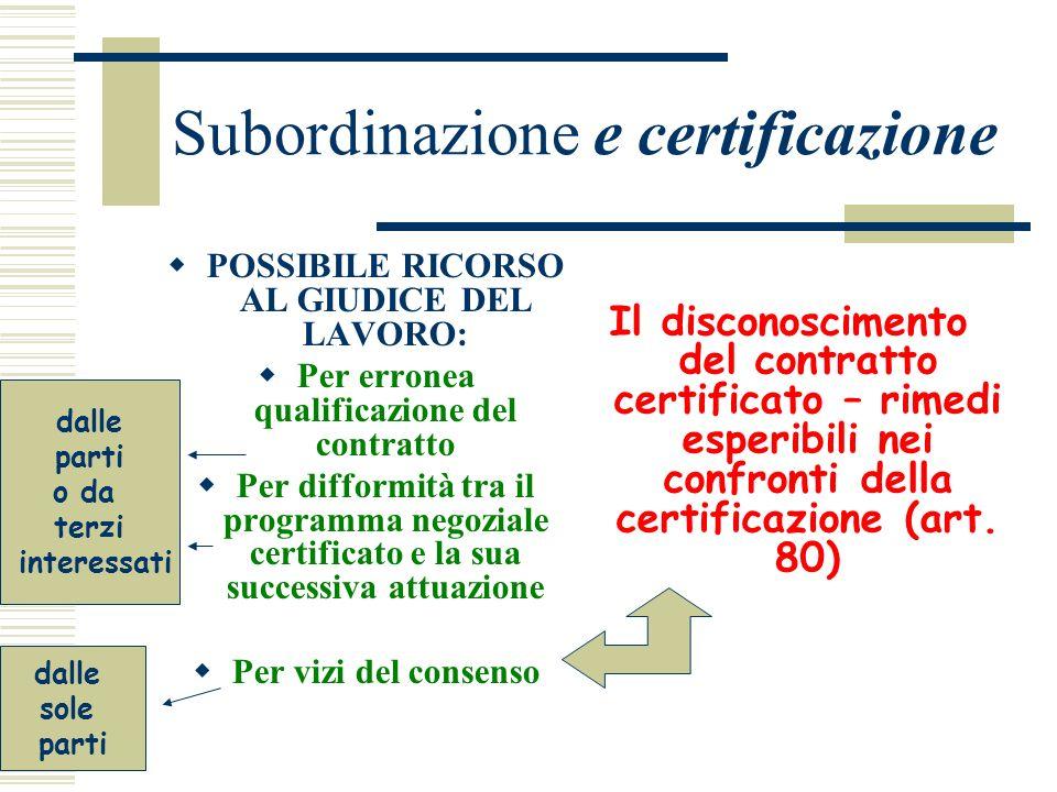 Subordinazione e certificazione POSSIBILE RICORSO AL GIUDICE DEL LAVORO: Per erronea qualificazione del contratto Per difformità tra il programma nego