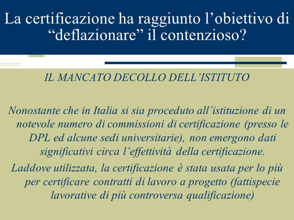 La certificazione ha raggiunto lobiettivo di deflazionare il contenzioso? IL MANCATO DECOLLO DELLISTITUTO Nonostante che in Italia si sia proceduto al
