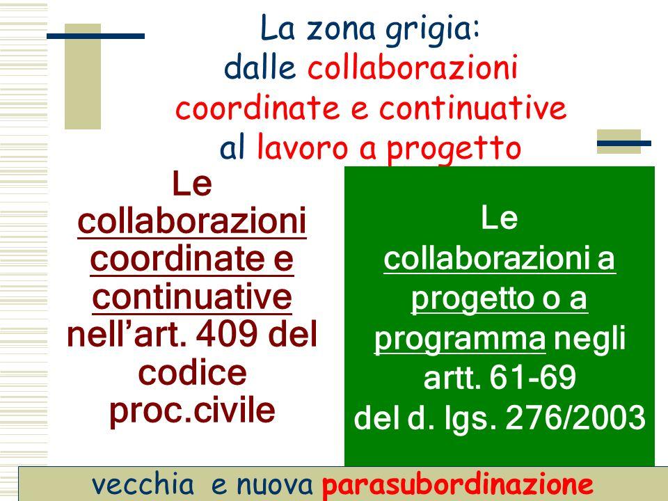 Le collaborazioni coordinate e continuative nellart. 409 del codice proc.civile La zona grigia: dalle collaborazioni coordinate e continuative al lavo