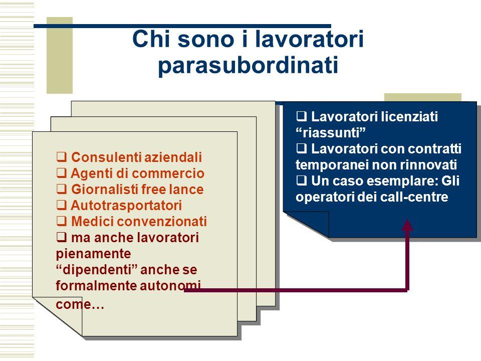 Chi sono i lavoratori parasubordinati Consulenti aziendali Agenti di commercio Giornalisti free lance Autotrasportatori Medici convenzionati ma anche