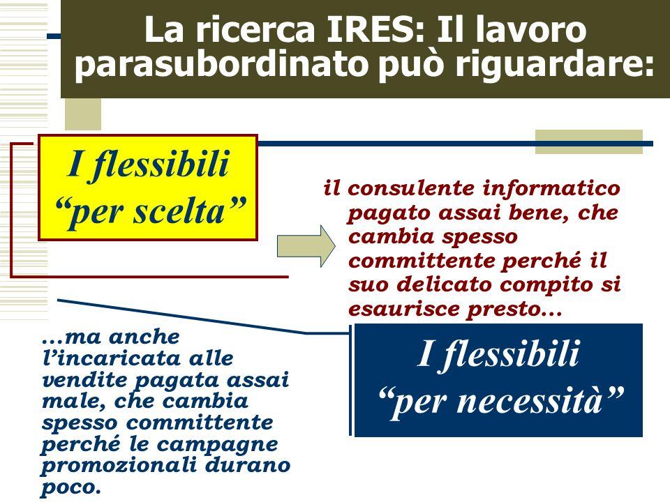 La ricerca IRES: Il lavoro parasubordinato può riguardare: il consulente informatico pagato assai bene, che cambia spesso committente perché il suo de
