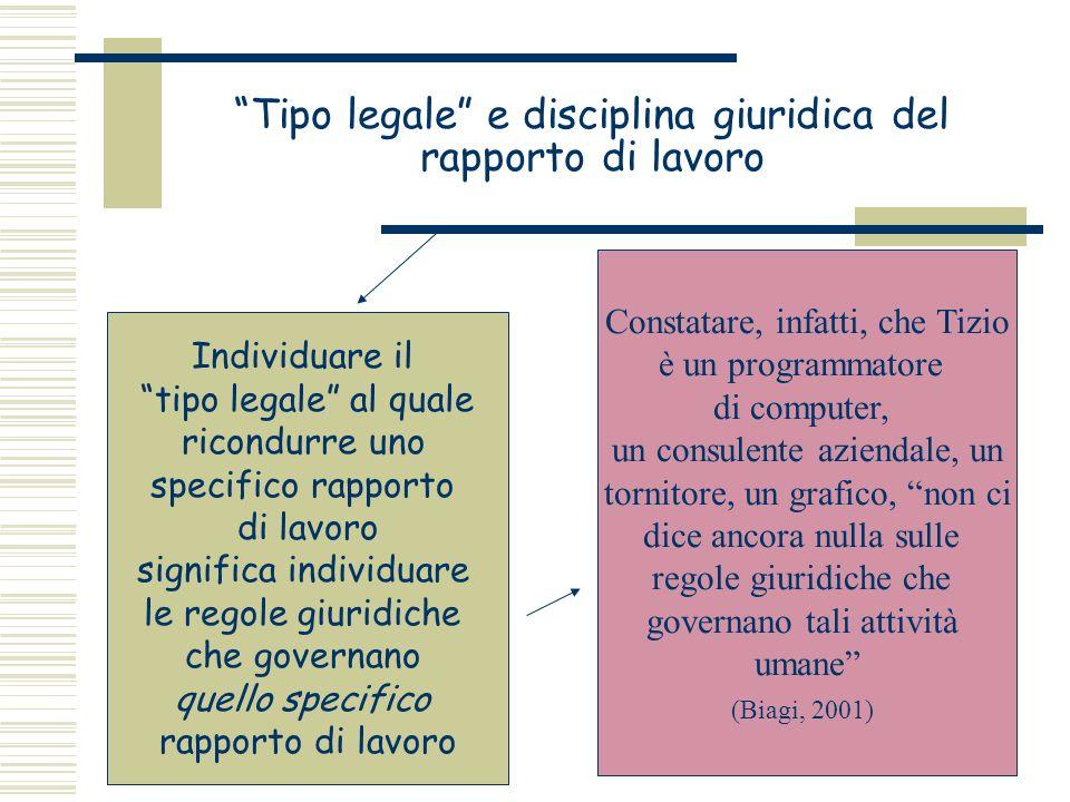 Tipo legale e disciplina giuridica del rapporto di lavoro Individuare il tipo legale al quale ricondurre uno specifico rapporto di lavoro significa in