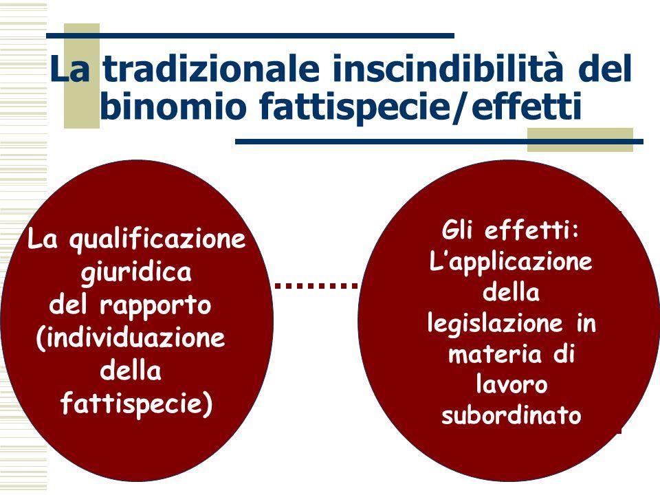 La tradizionale inscindibilità del binomio fattispecie/effetti La qualificazione giuridica del rapporto (individuazione della fattispecie) Gli effetti