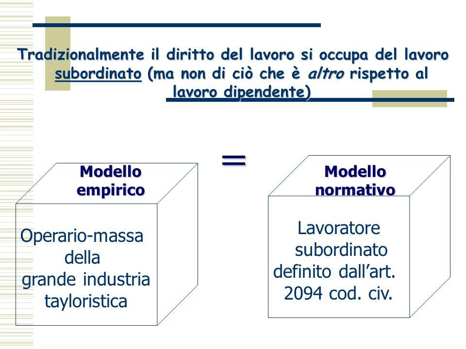 Subordinazione e certificazione CHI PUO CERTIFICARE I CONTRATTI DI LAVORO.