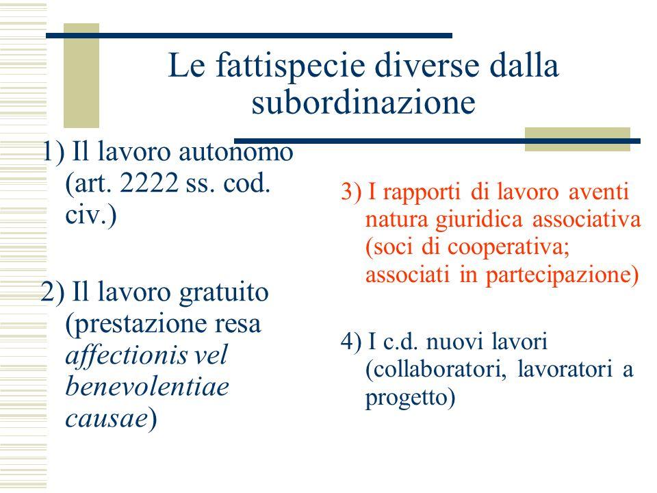 Le fattispecie diverse dalla subordinazione 1) Il lavoro autonomo (art. 2222 ss. cod. civ.) 2) Il lavoro gratuito (prestazione resa affectionis vel be