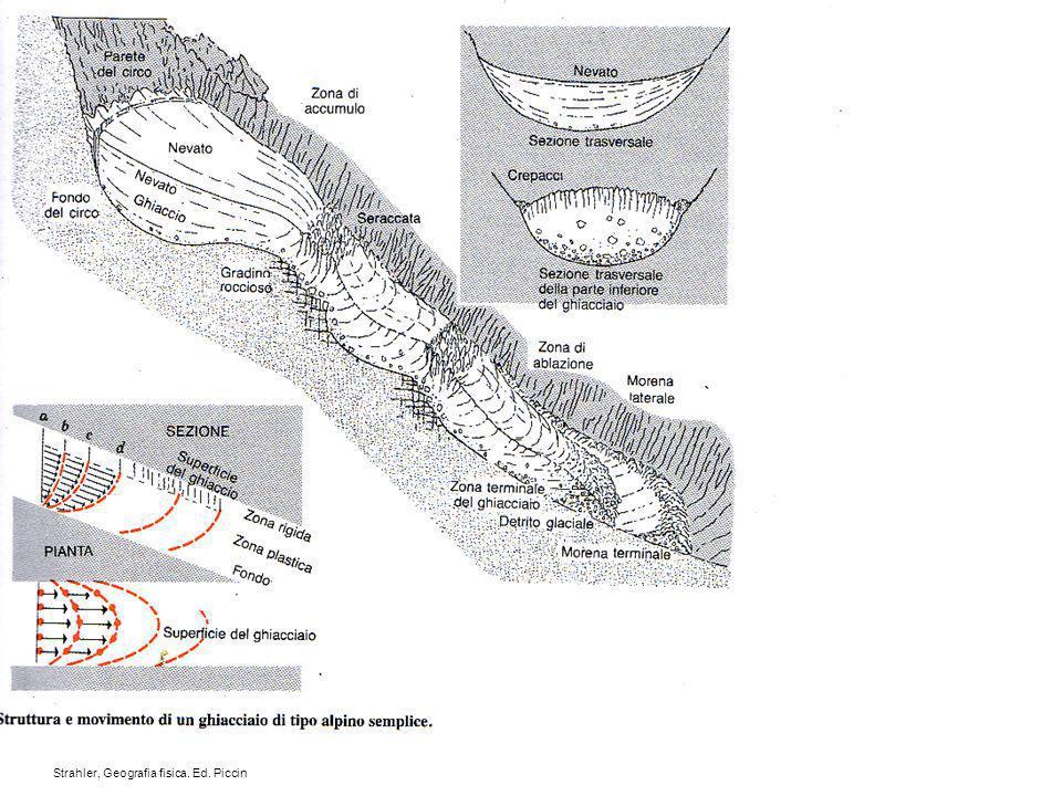 Strahler, Geografia fisica. Ed. Piccin