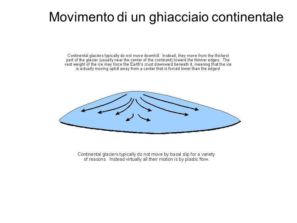 Movimento di un ghiacciaio continentale