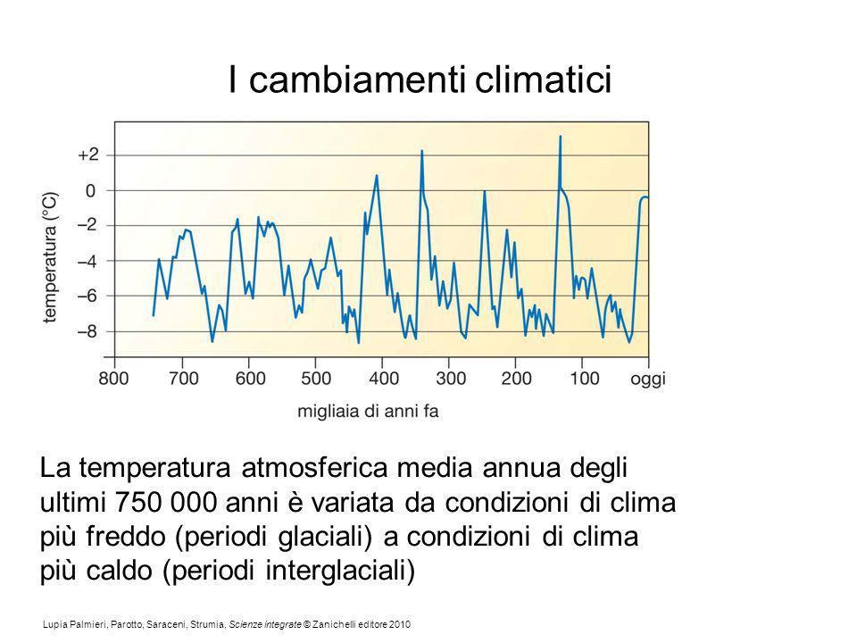 Lupia Palmieri, Parotto, Saraceni, Strumia, Scienze integrate © Zanichelli editore 2010 I cambiamenti climatici La temperatura atmosferica media annua