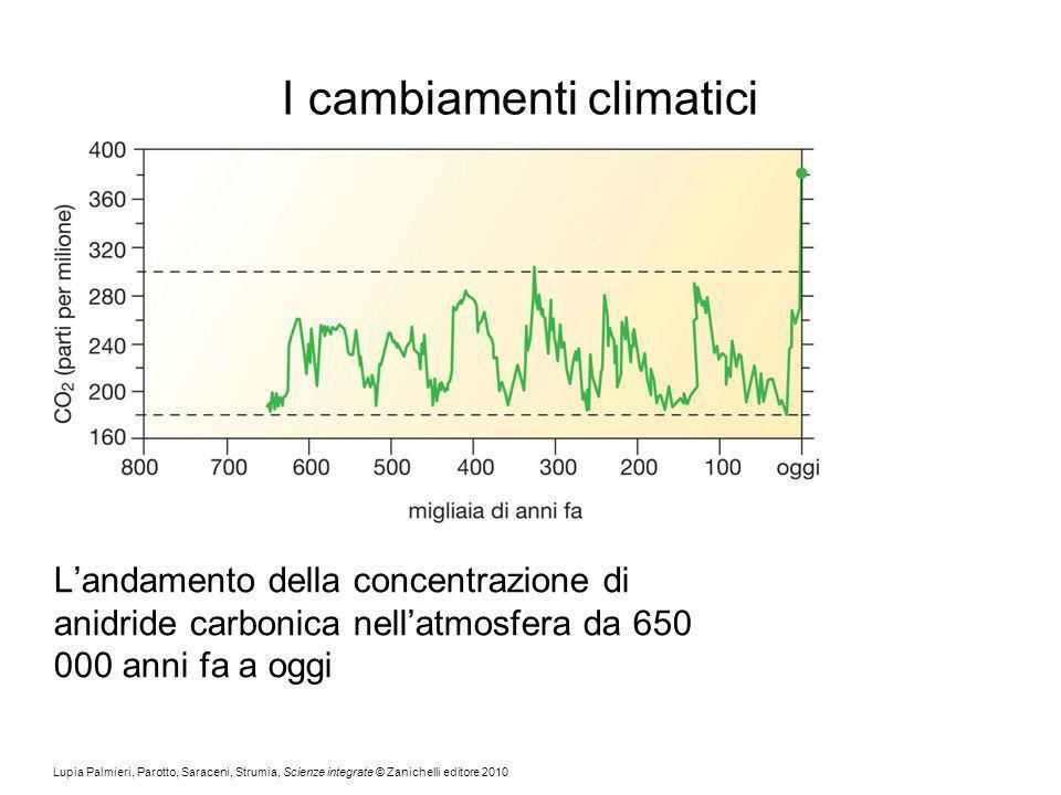 Lupia Palmieri, Parotto, Saraceni, Strumia, Scienze integrate © Zanichelli editore 2010 I cambiamenti climatici Landamento della concentrazione di ani