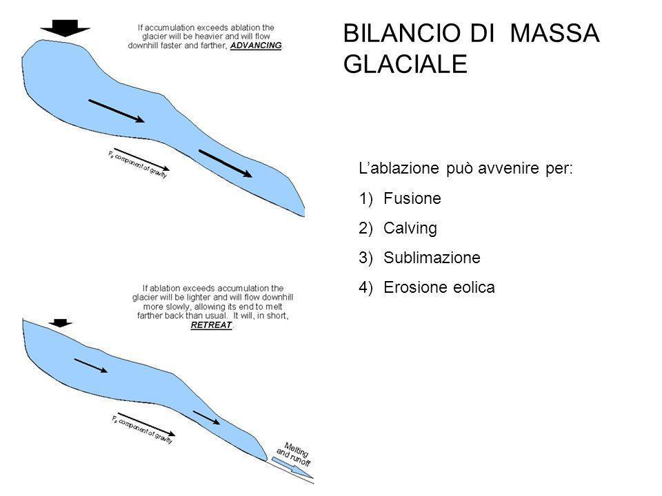 BILANCIO DI MASSA GLACIALE Lablazione può avvenire per: 1)Fusione 2)Calving 3)Sublimazione 4)Erosione eolica