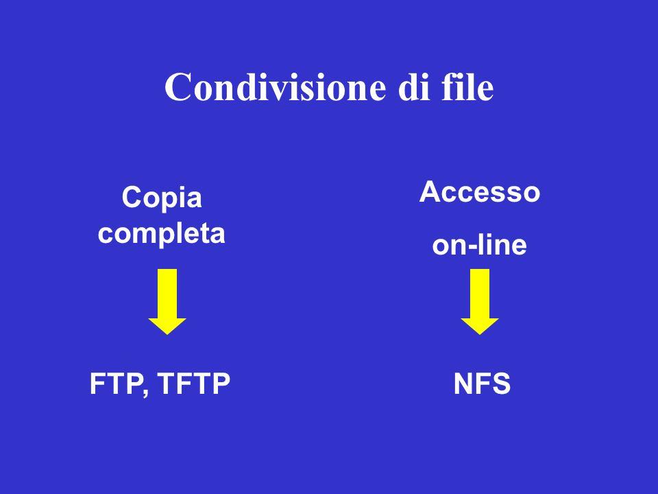 Condivisione di file Copia completa Accesso on-line FTP, TFTPNFS