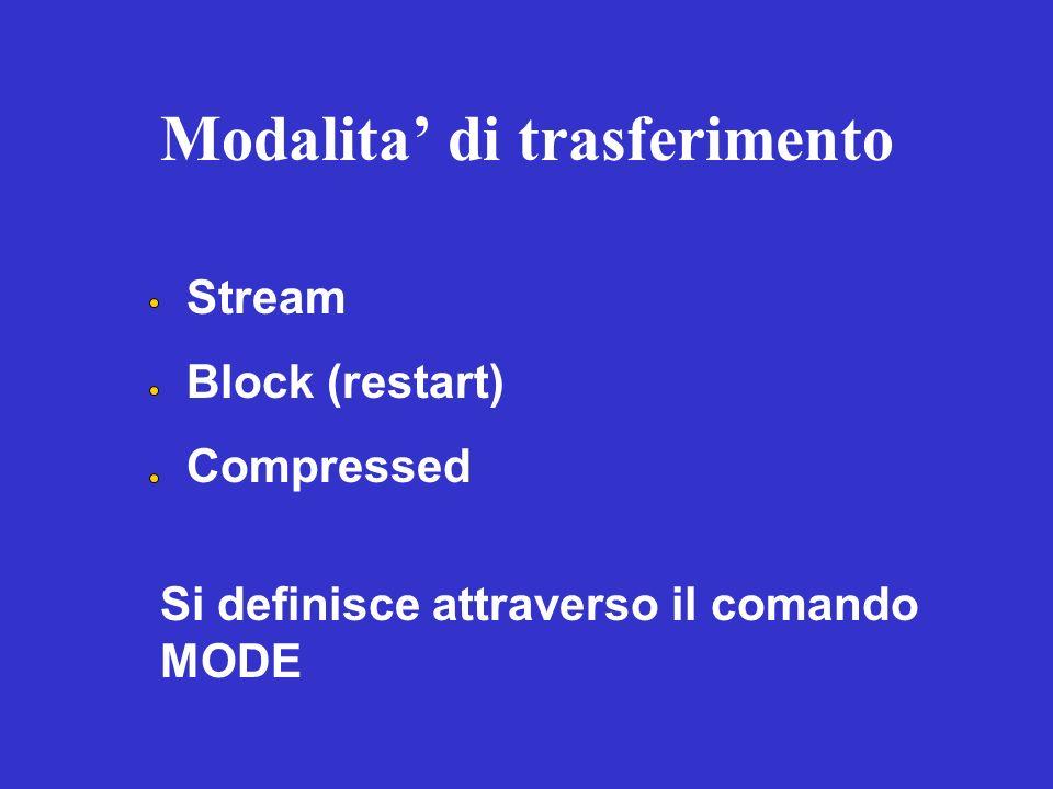 Modalita di trasferimento Stream Block (restart) Compressed Si definisce attraverso il comando MODE
