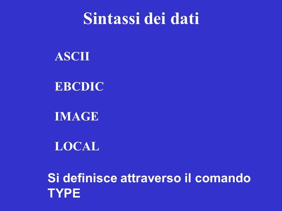 Sintassi dei dati ASCII EBCDIC IMAGE LOCAL Si definisce attraverso il comando TYPE