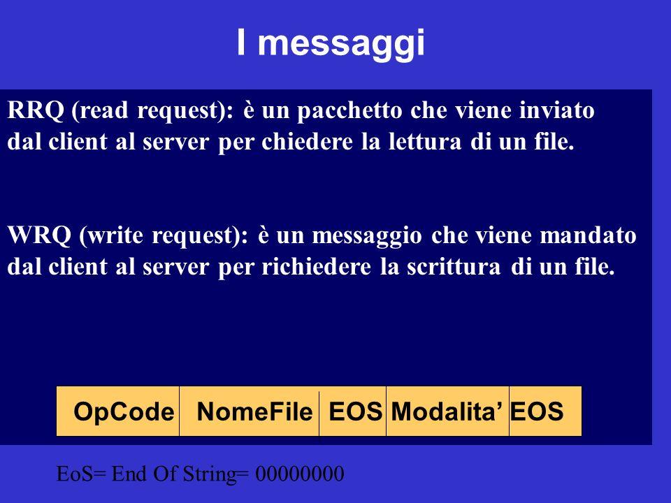 RRQ (read request): è un pacchetto che viene inviato dal client al server per chiedere la lettura di un file. WRQ (write request): è un messaggio che