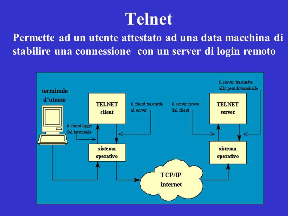 Telnet Permette ad un utente attestato ad una data macchina di stabilire una connessione con un server di login remoto