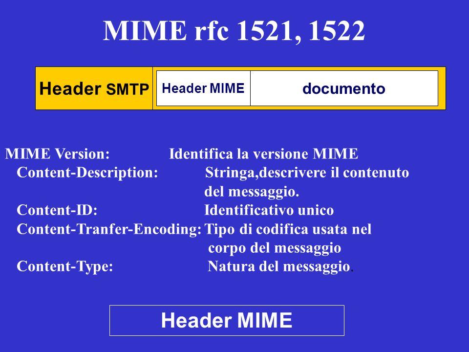 MIME rfc 1521, 1522 Header SMTP Header MIME documento MIME Version: Identifica la versione MIME Content-Description: Stringa,descrivere il contenuto d