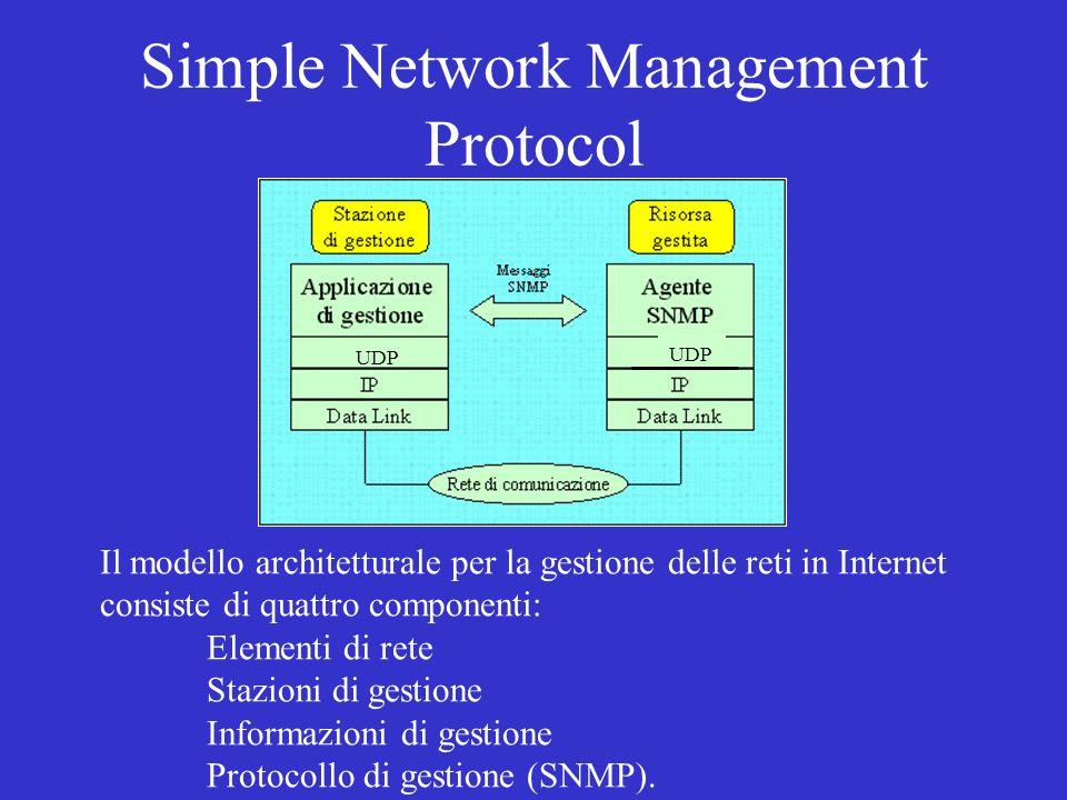 Simple Network Management Protocol Il modello architetturale per la gestione delle reti in Internet consiste di quattro componenti: Elementi di rete S
