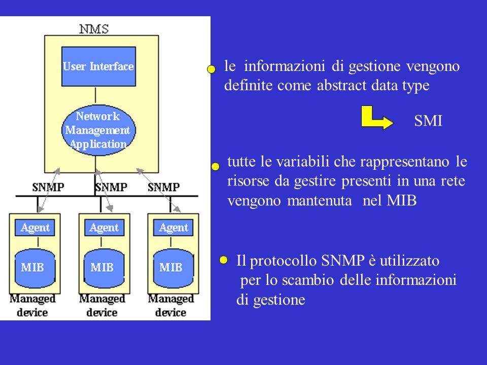 le informazioni di gestione vengono definite come abstract data type SMI tutte le variabili che rappresentano le risorse da gestire presenti in una re