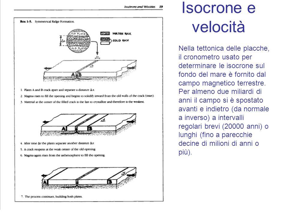 Isocrone e velocità Nella tettonica delle placche, il cronometro usato per determinare le isocrone sul fondo del mare è fornito dal campo magnetico te