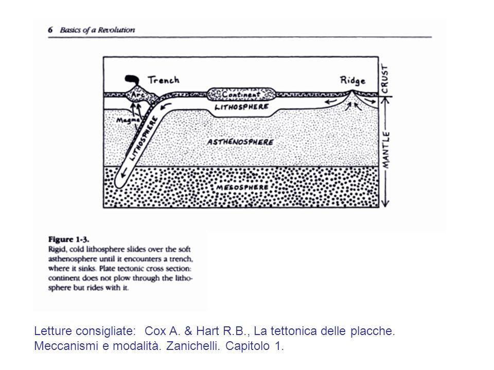 Letture consigliate: Cox A. & Hart R.B., La tettonica delle placche. Meccanismi e modalità. Zanichelli. Capitolo 1.