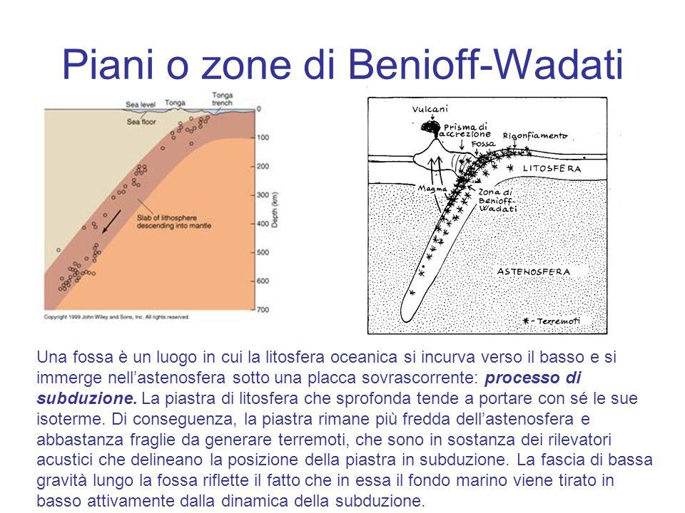 Piani o zone di Benioff-Wadati Una fossa è un luogo in cui la litosfera oceanica si incurva verso il basso e si immerge nellastenosfera sotto una plac