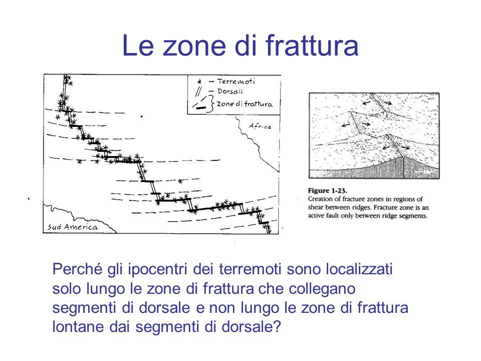 Le zone di frattura Perché gli ipocentri dei terremoti sono localizzati solo lungo le zone di frattura che collegano segmenti di dorsale e non lungo l