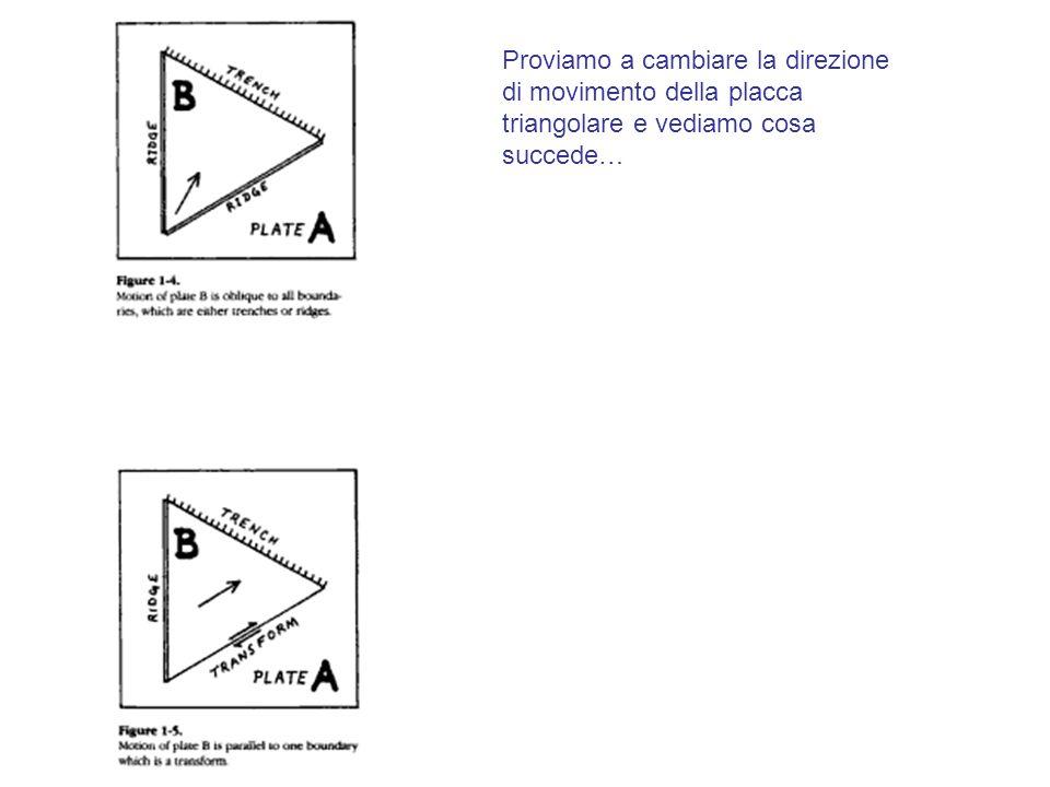 Le zone di frattura Principali zone di frattura con terremoti (linee spesse) e senza (linee tratteggiate).