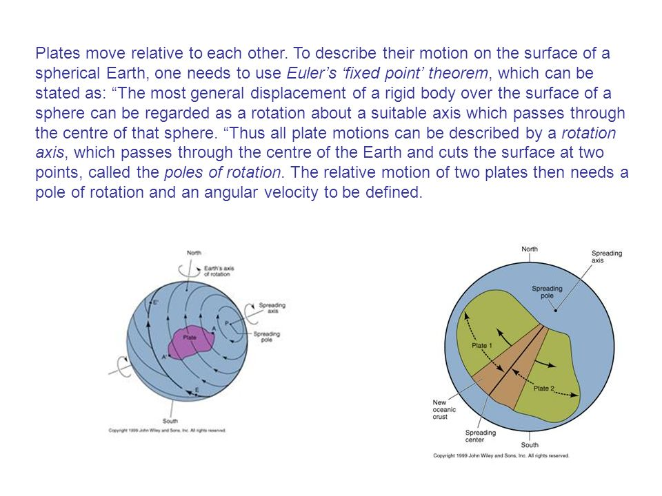 From seismic studies of the oceanic plates, the boundary between the lithosphere and asthenosphere is often taken as the 4.3 kms-1 S- wave velocity contour.