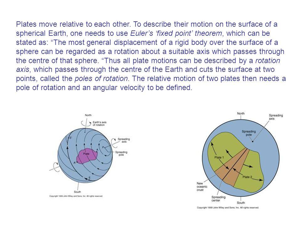 Il Mar Rosso, ancora privo di dorsale, è l esempio di una oceanizzazione allo stadio giovanile, in propagazione verso nord.