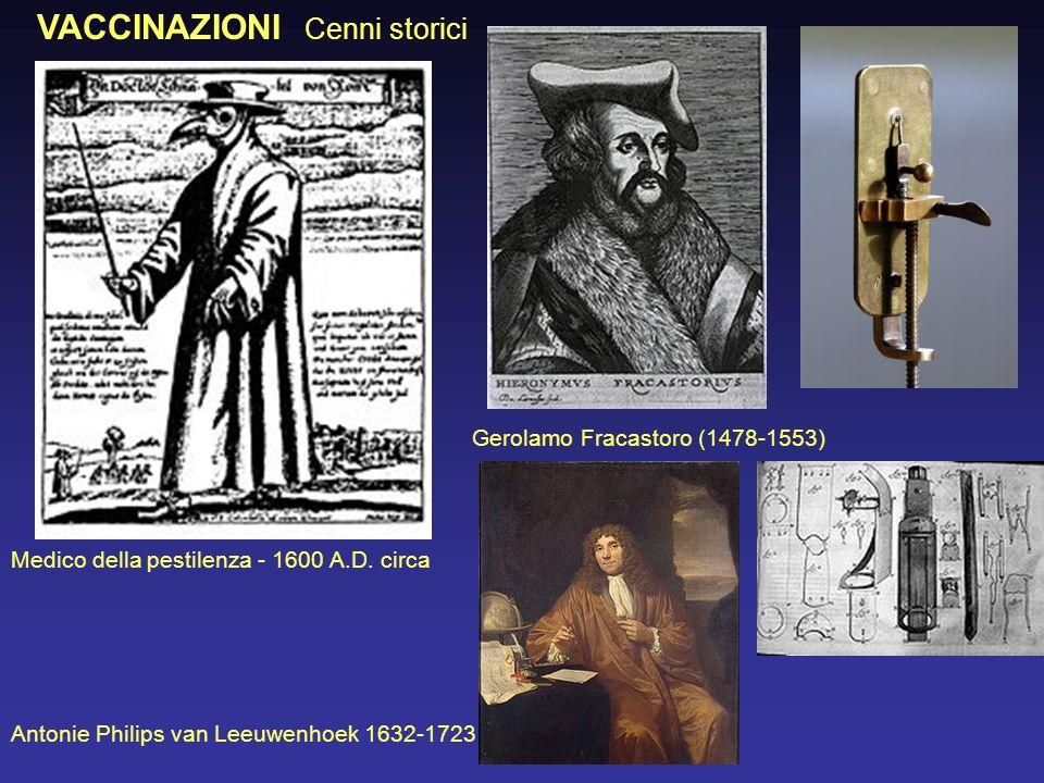 VACCINAZIONI Cenni storici Medico della pestilenza - 1600 A.D. circa Gerolamo Fracastoro (1478-1553) Antonie Philips van Leeuwenhoek 1632-1723