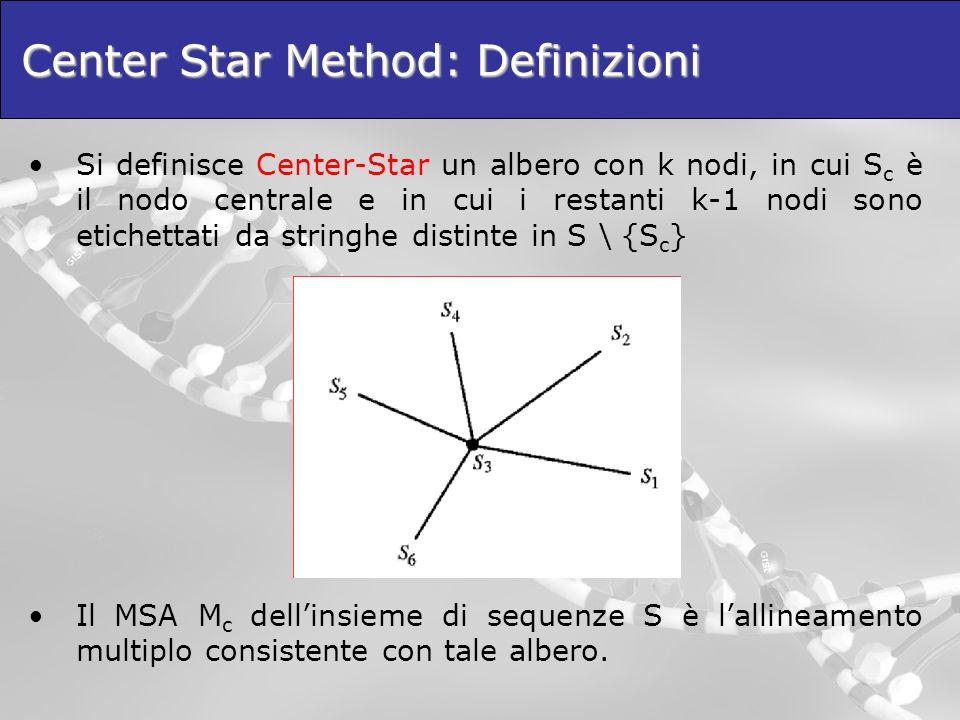 Center Star Method: Definizioni Si definisce Center-Star un albero con k nodi, in cui S c è il nodo centrale e in cui i restanti k-1 nodi sono etichet
