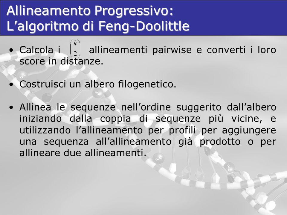 Allineamento Progressivo: Lalgoritmo di Feng-Doolittle Calcola i allineamenti pairwise e converti i loro score in distanze. Costruisci un albero filog