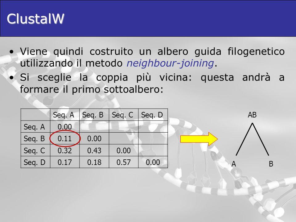 ClustalW Viene quindi costruito un albero guida filogenetico utilizzando il metodo neighbour-joining. Si sceglie la coppia più vicina: questa andrà a