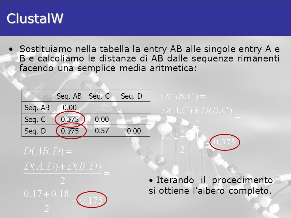 ClustalW Sostituiamo nella tabella la entry AB alle singole entry A e B e calcoliamo le distanze di AB dalle sequenze rimanenti facendo una semplice m