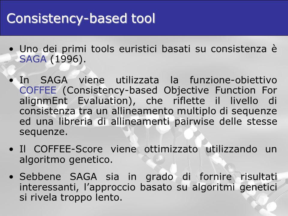 Consistency-based tool Uno dei primi tools euristici basati su consistenza è SAGA (1996). In SAGA viene utilizzata la funzione-obiettivo COFFEE (Consi