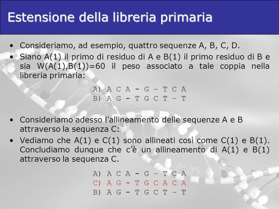 Estensione della libreria primaria Consideriamo, ad esempio, quattro sequenze A, B, C, D. Siano A(1) il primo di residuo di A e B(1) il primo residuo