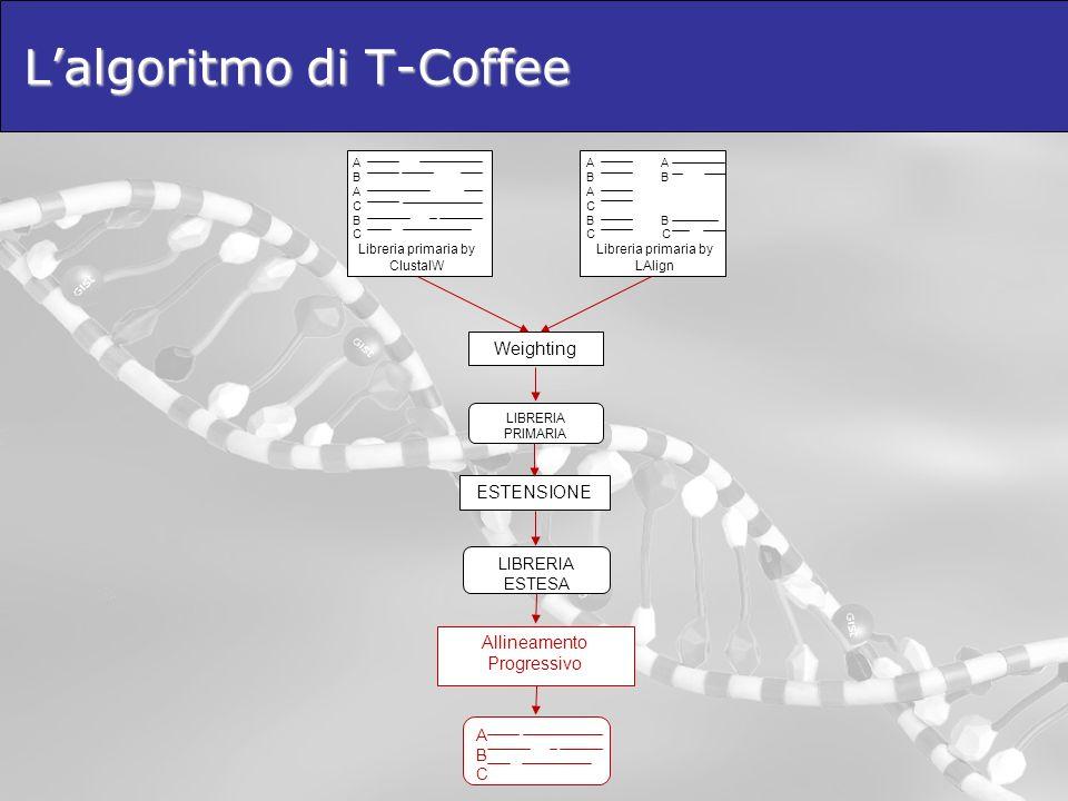 Lalgoritmo di T-Coffee A B A C B C Libreria primaria by ClustalW A B A C B C Libreria primaria by LAlign Weighting LIBRERIA PRIMARIA ESTENSIONE LIBRER