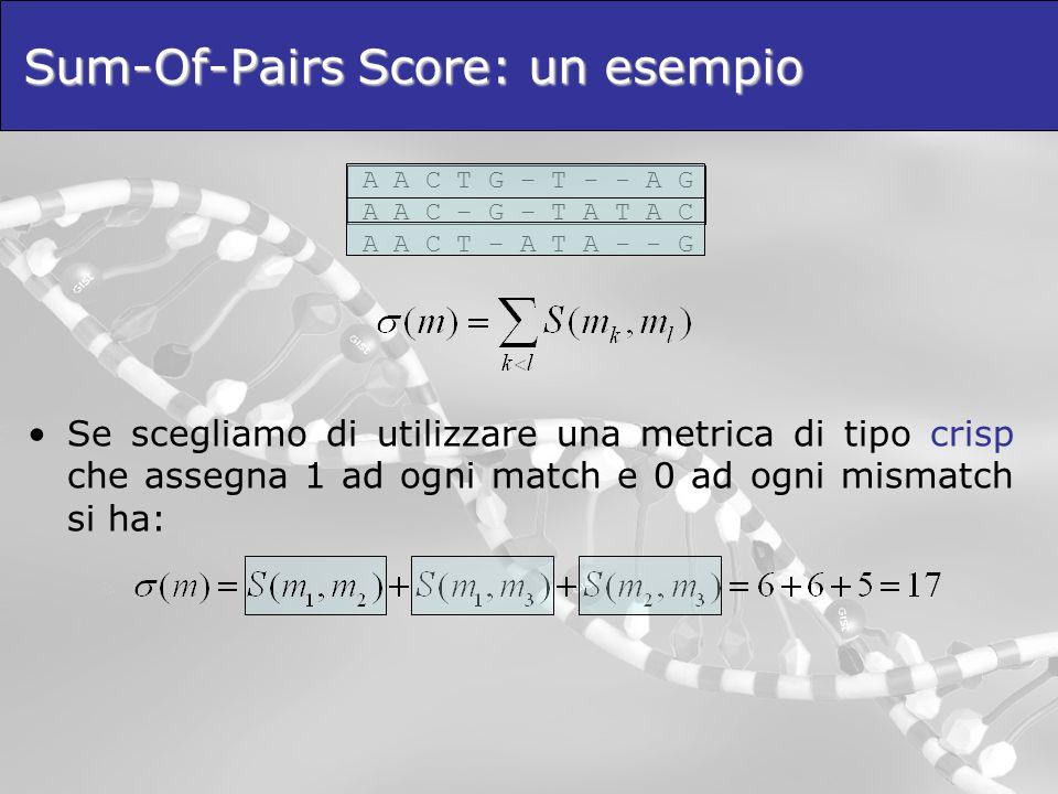 Sum-Of-Pairs Score: un esempio Se scegliamo di utilizzare una metrica di tipo crisp che assegna 1 ad ogni match e 0 ad ogni mismatch si ha: A A C T G