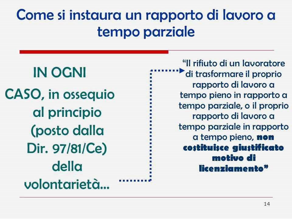 14 Come si instaura un rapporto di lavoro a tempo parziale IN OGNI CASO, in ossequio al principio (posto dalla Dir. 97/81/Ce) della volontarietà… Il r
